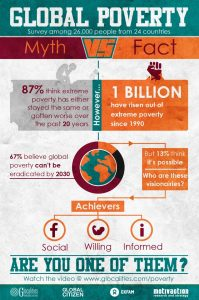 global-poverty-infographic