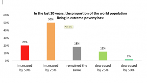 global-poverty-chart-1-2